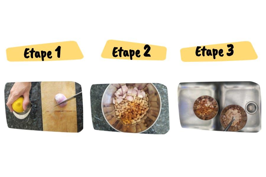 Les trois étapes de la recettes de ce dip aux haricots blancs.