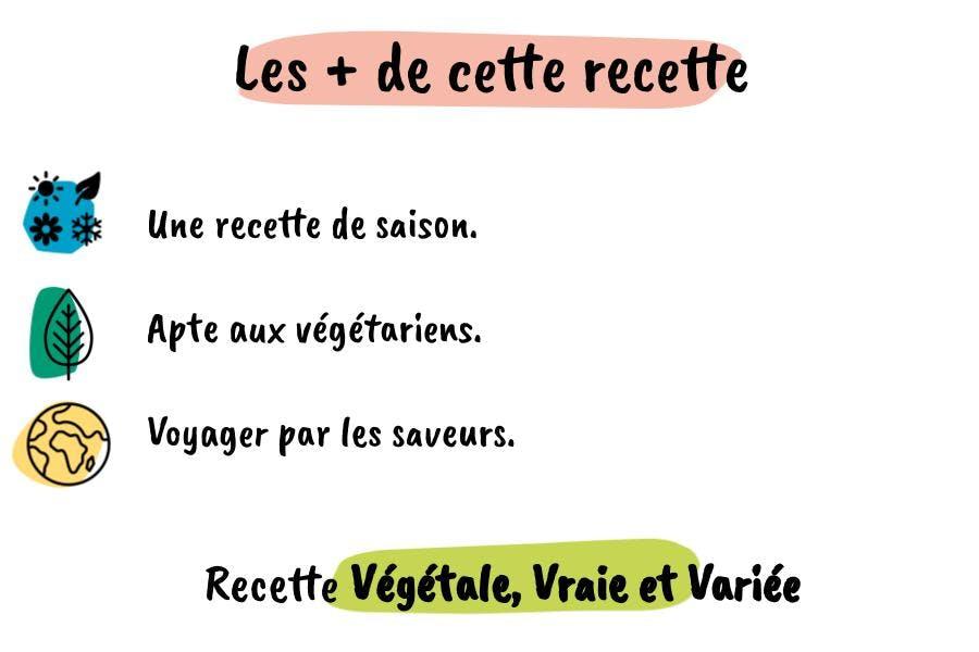 Les plus de cette recette : de saison, apte aux végétariens et fait découvrir de nouvelles saveurs.