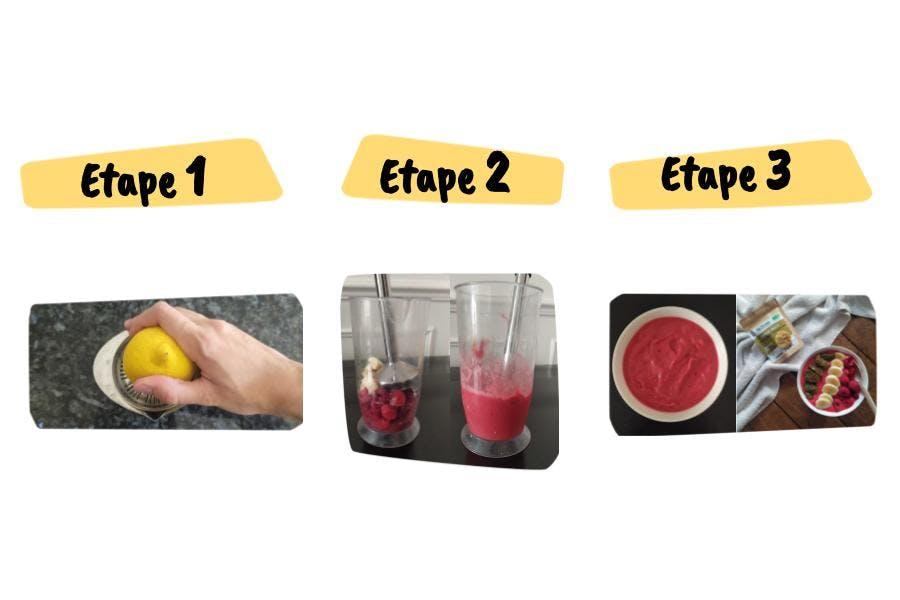 Les étapes de la recette