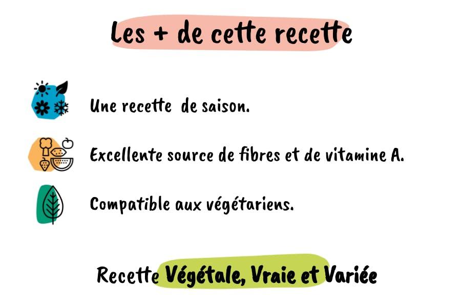 Les plus de la recette de patate douce farcie : une recette de saison, excellente source de fibres et de vitamine A et compatible aux végétariens