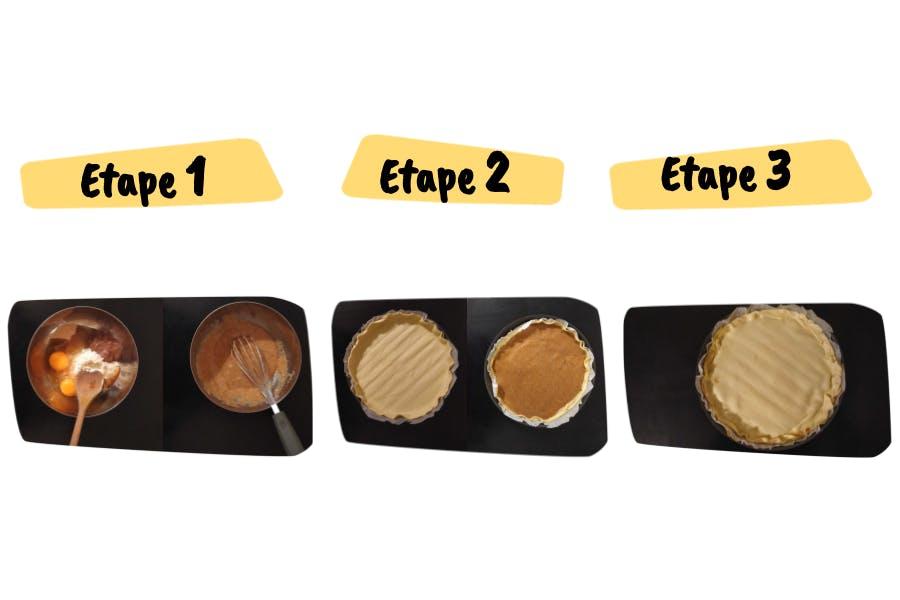 Les étapes de la recette de galette aux amandes