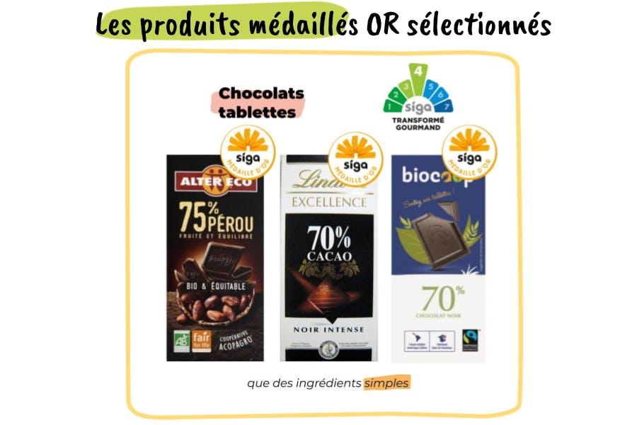 les chocolats médaillés siga sélectionnés pour la recette