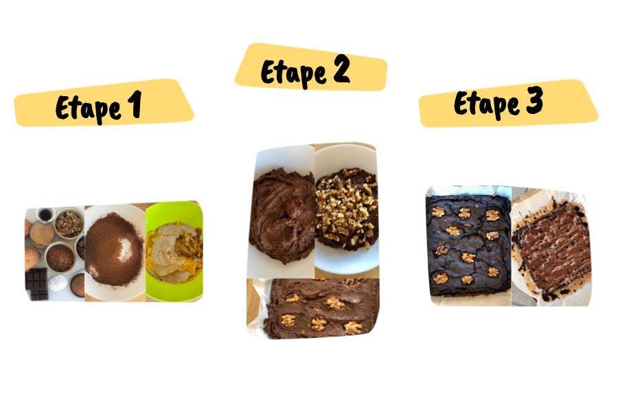 étapes recette brownie