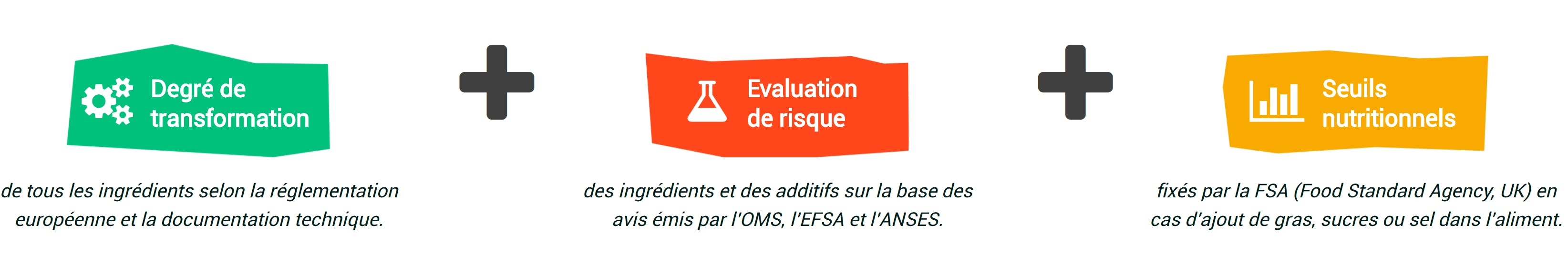Critères d'évaluation Siga