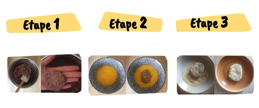 les étapes de croquettes de haricots rouges