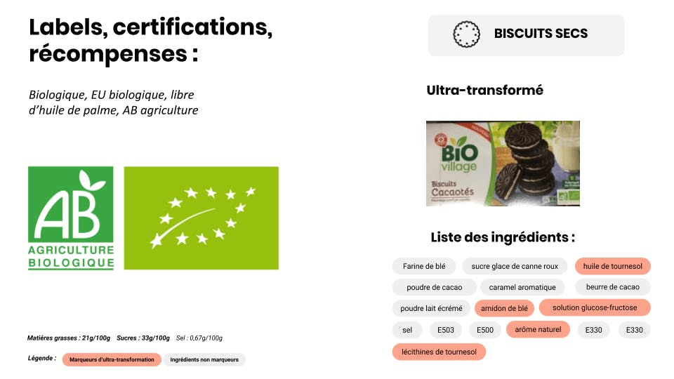 label agriculture biologique et aliments ultra-transformés