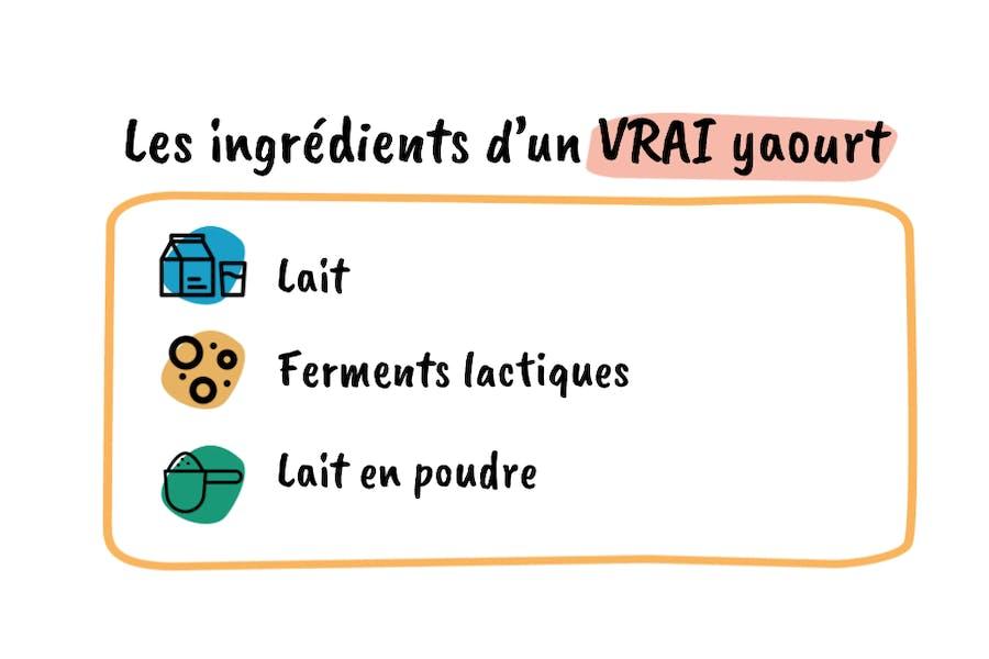 Ingrédients d'un vrai yaourt